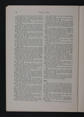 Vital Data: Births, November 1948